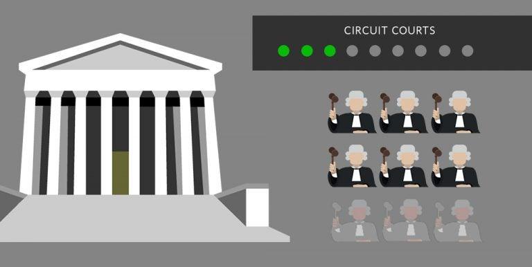 SUPREME COURT IS ESTABLISHED
