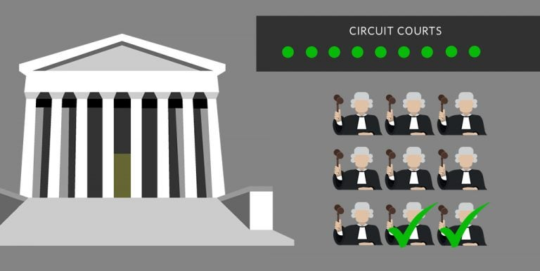 TWO MORE JUSTICES ADDED TO THE SUPREME COURT