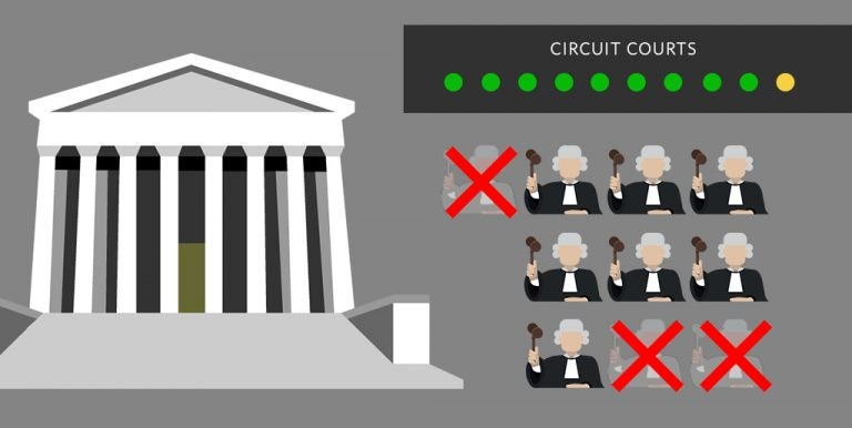 JUDICIAL CIRCUITS ACT REDUCES THE NUMBER OF JUSTICES TO SEVEN